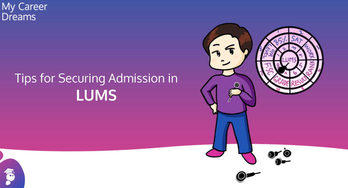 LUMS Admission