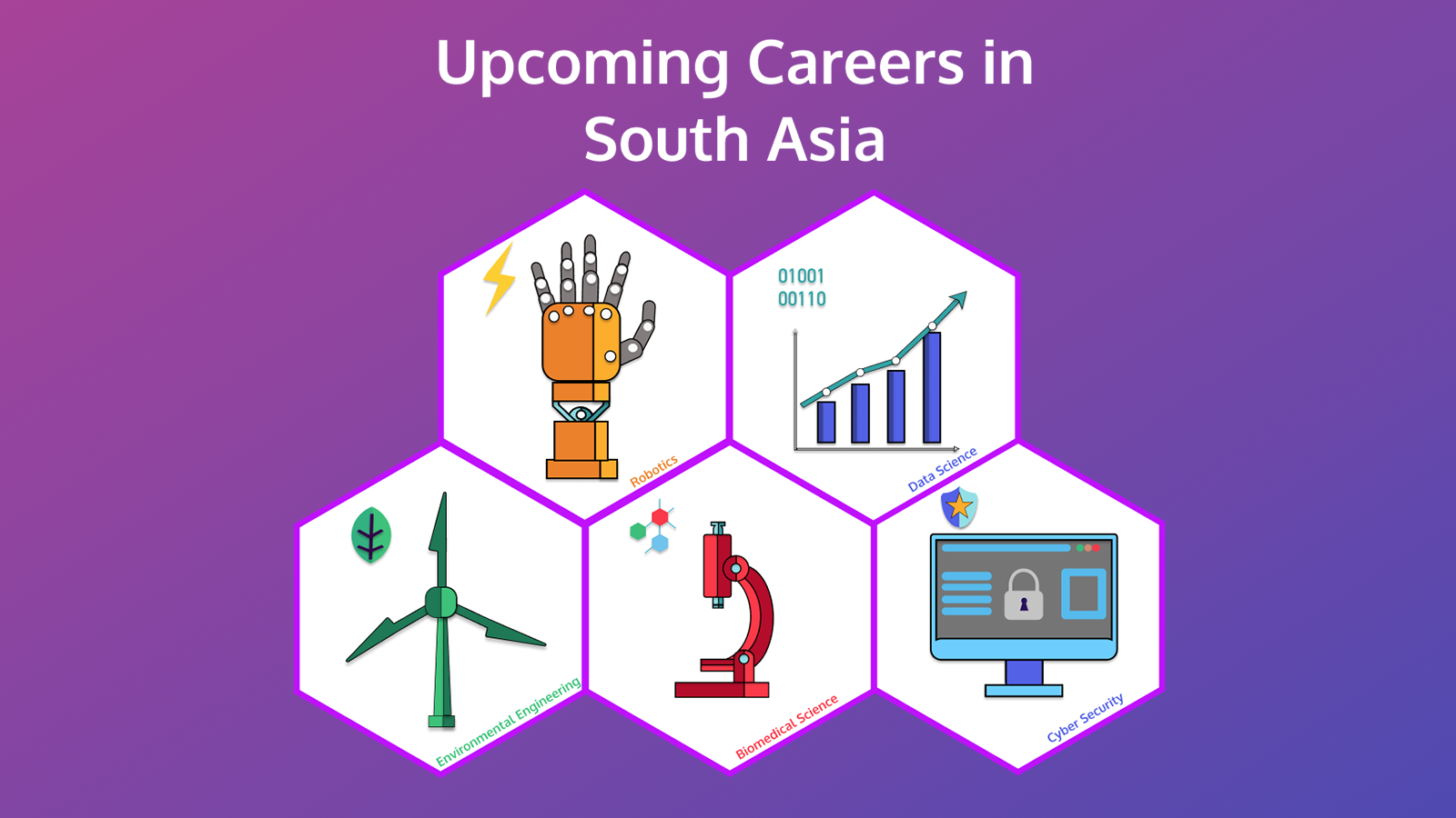 Trending Career Opportunities | South Asia